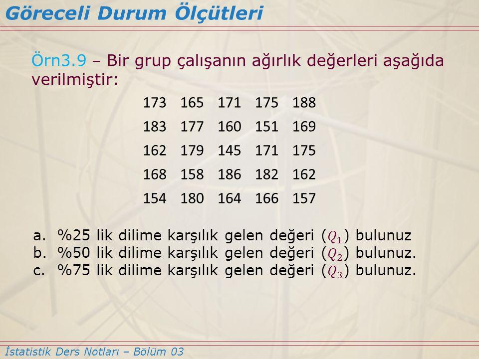 Örn3.9 – Bir grup çalışanın ağırlık değerleri aşağıda verilmiştir: Göreceli Durum Ölçütleri İstatistik Ders Notları – Bölüm 03 173165171175188 1831771