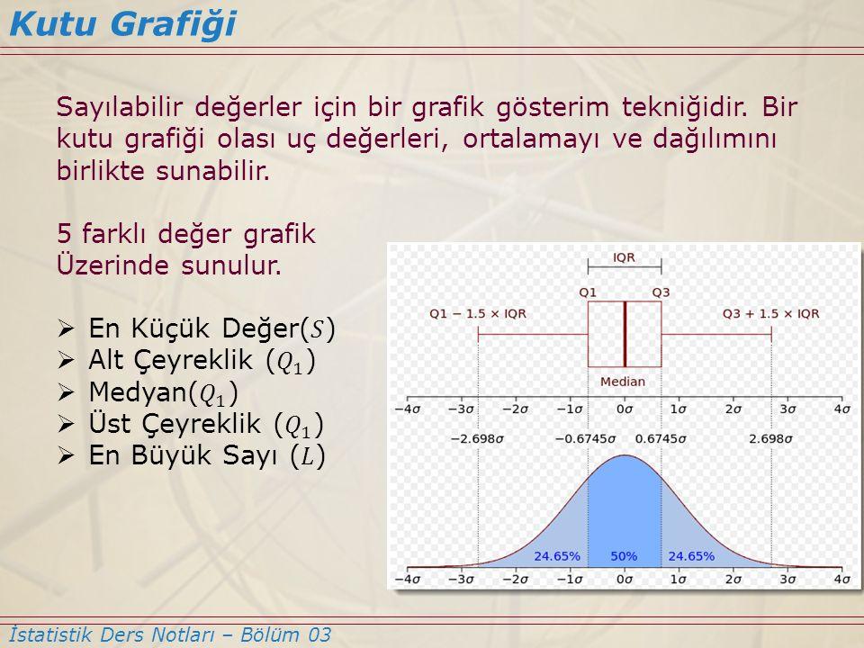 Kutu Grafiği İstatistik Ders Notları – Bölüm 03