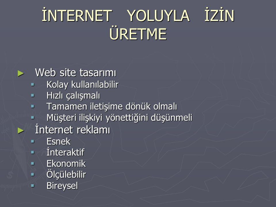 İNTERNET YOLUYLA İZİN ÜRETME ► Web site tasarımı  Kolay kullanılabilir  Hızlı çalışmalı  Tamamen iletişime dönük olmalı  Müşteri ilişkiyi yönettiğini düşünmeli ► İnternet reklamı  Esnek  İnteraktif  Ekonomik  Ölçülebilir  Bireysel