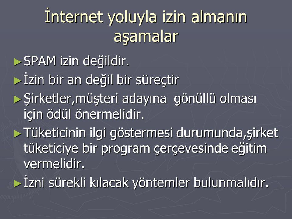 İnternet yoluyla izin almanın aşamalar ► SPAM izin değildir.
