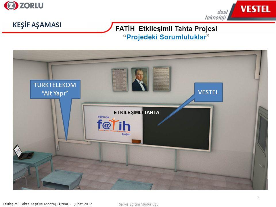 KARKAS FRAME Çerçeve Access Point YEŞİL TAHTA BEYAZ TAHTA VESTEL ETKİLEŞİMLİ TAHTA SİLGİLİK Servis Eğitim Müdürlüğü Etkileşimli Tahta Keşif ve Montaj Eğitimi - Şubat 2012 KEŞİF AŞAMASI FATİH Etkileşimli Tahta Projesi ET Alt Parçaları dost teknoloji
