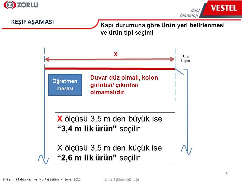 8 Servis Eğitim Müdürlüğü Etkileşimli Tahta Keşif ve Montaj Eğitimi - Şubat 2012 KEŞİF AŞAMASI Kapı durumuna göre Ürün yeri belirlenmesi ve ürün tipi seçimi Öğretmen masası X X ölçüsü 3,5 m den büyük ise 3,4 m lik ürün seçilir X ölçüsü 3,5 m den küçük ise 2,6 m lik ürün seçilir Sınıf Kapısı Duvar düz olmalı, kolon girintisi/ çıkıntısı olmamalıdır.