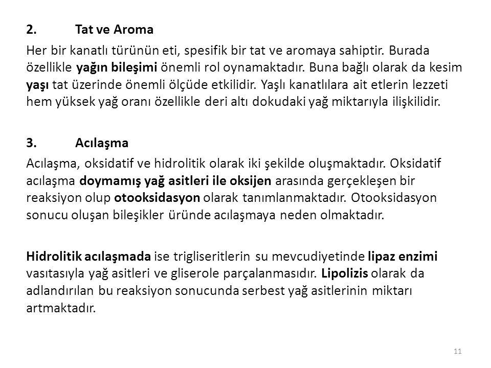 2.Tat ve Aroma Her bir kanatlı türünün eti, spesifik bir tat ve aromaya sahiptir. Burada özellikle yağın bileşimi önemli rol oynamaktadır. Buna bağlı