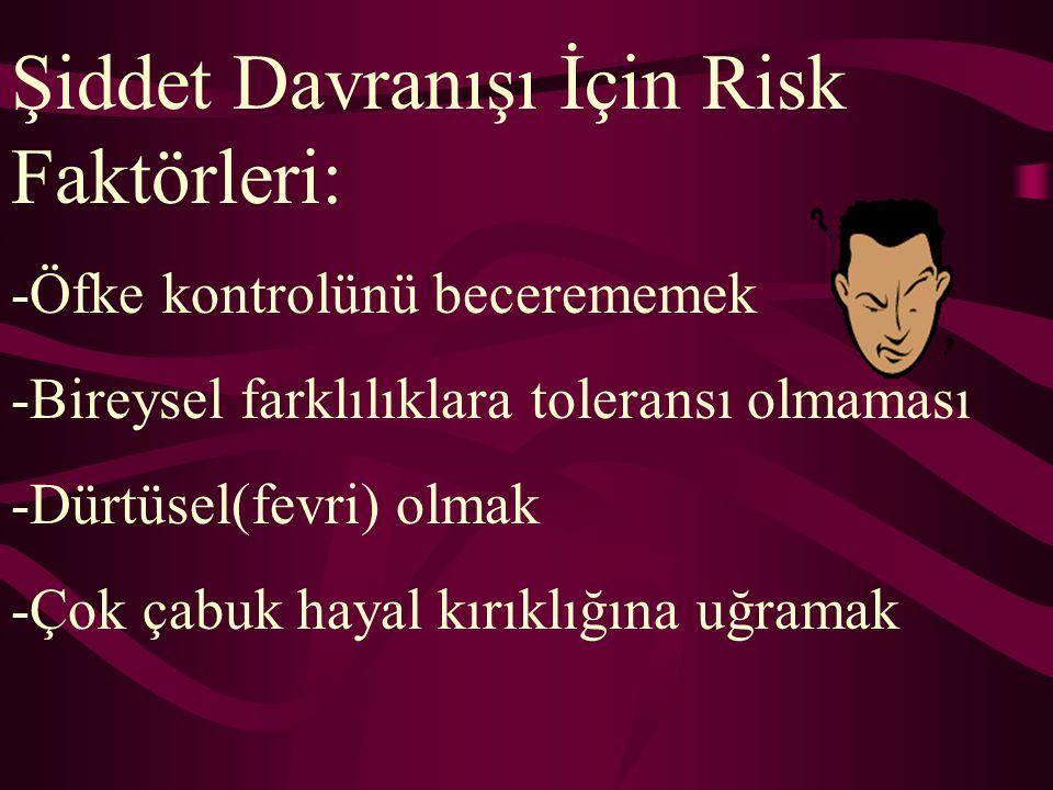 Şiddet Davranışı İçin Risk Faktörleri: -Öfke kontrolünü becerememek -Bireysel farklılıklara toleransı olmaması -Dürtüsel(fevri) olmak -Çok çabuk hayal