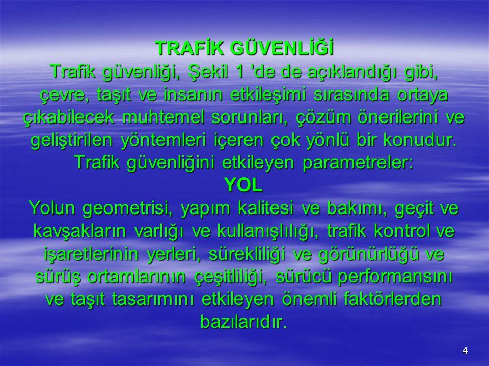 3 Trafik kazası, karayolunda hareket halinde olan bir veya birden fazla taşıtın karıştığı, ölüm veya yaralanma ve maddi hasarla sonuçlanan olay olduğu