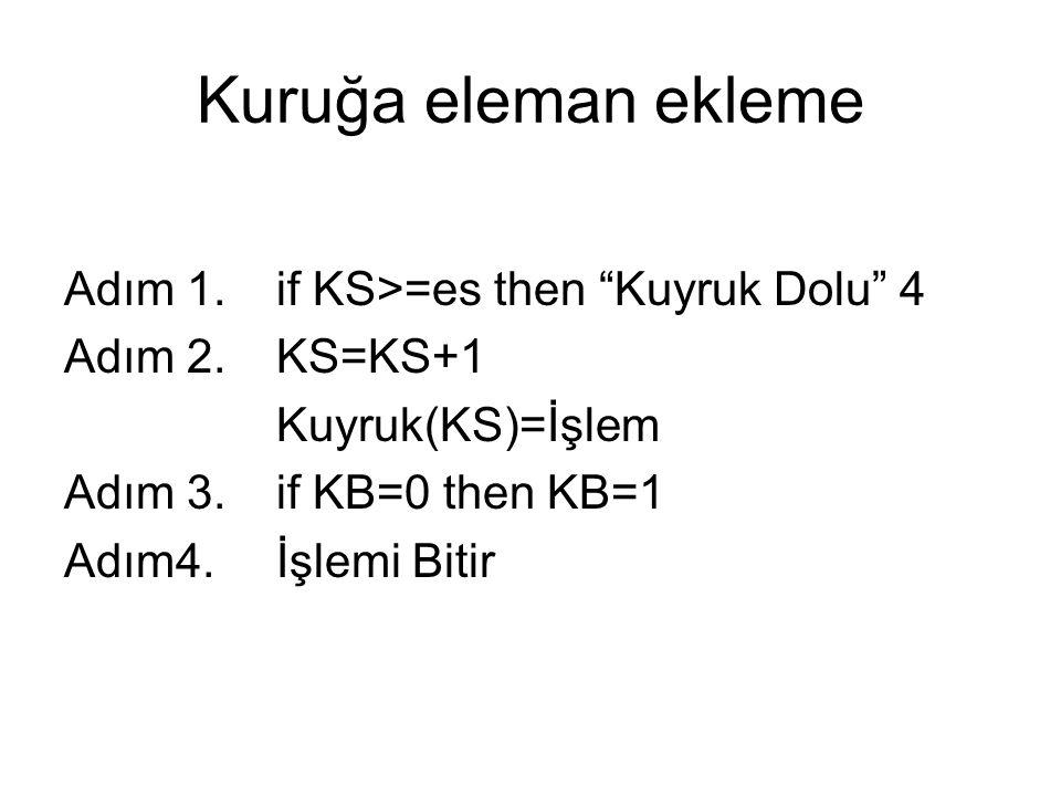 """Kuruğa eleman ekleme Adım 1.if KS>=es then """"Kuyruk Dolu"""" 4 Adım 2.KS=KS+1 Kuyruk(KS)=İşlem Adım 3.if KB=0 then KB=1 Adım4. İşlemi Bitir"""