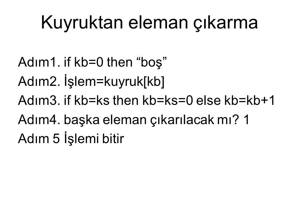 """Kuyruktan eleman çıkarma Adım1. if kb=0 then """"boş"""" Adım2. İşlem=kuyruk[kb] Adım3. if kb=ks then kb=ks=0 else kb=kb+1 Adım4. başka eleman çıkarılacak m"""