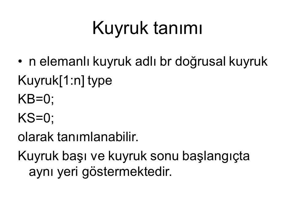 Kuruğa eleman ekleme Adım 1.if KS>=es then Kuyruk Dolu 4 Adım 2.KS=KS+1 Kuyruk(KS)=İşlem Adım 3.if KB=0 then KB=1 Adım4.