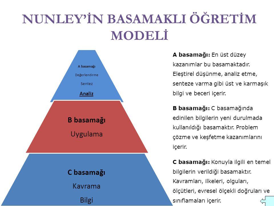 NUNLEY'İN BASAMAKLI ÖĞRETİM MODELİ A basamağı: En üst düzey kazanımlar bu basamaktadır.