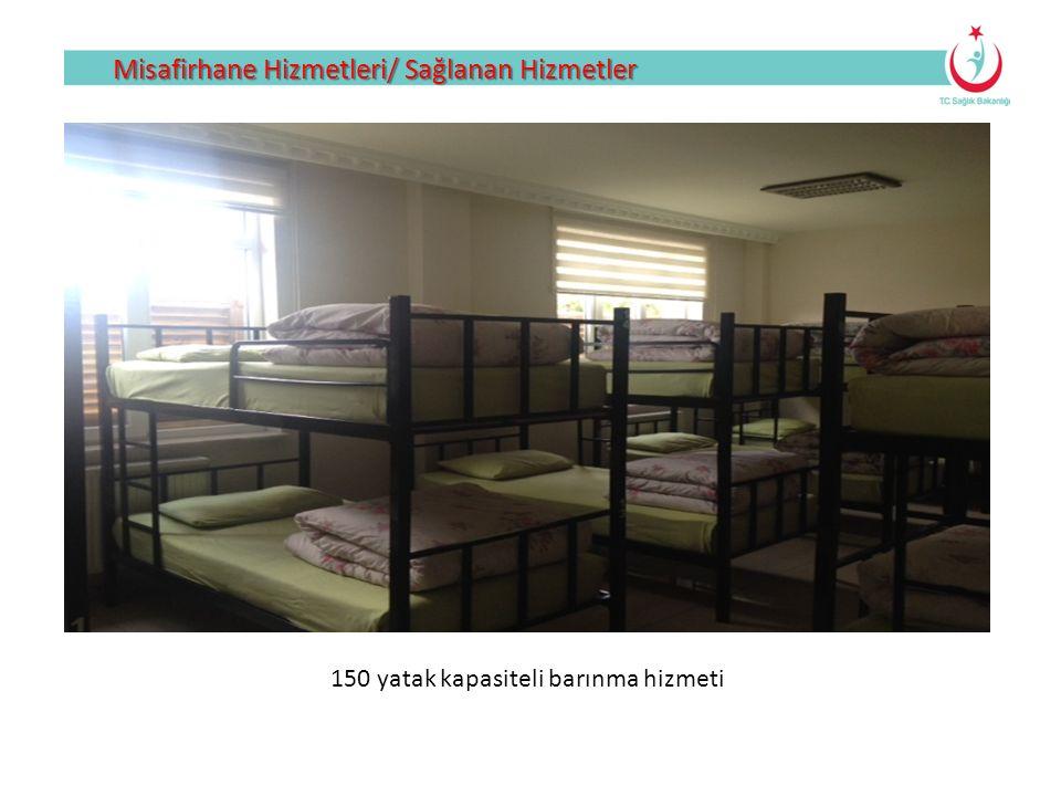 Misafirhane Hizmetleri/ Sağlanan Hizmetler 150 yatak kapasiteli barınma hizmeti