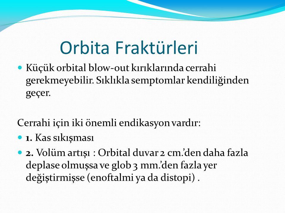 Orbita Fraktürleri Küçük orbital blow-out kırıklarında cerrahi gerekmeyebilir. Sıklıkla semptomlar kendiliğinden geçer. Cerrahi için iki önemli endika
