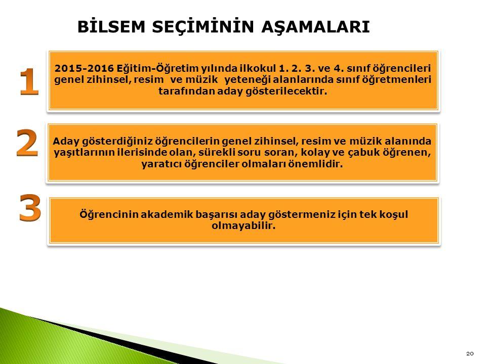 20 BİLSEM SEÇİMİNİN AŞAMALARI 2015-2016 Eğitim-Öğretim yılında ilkokul 1.