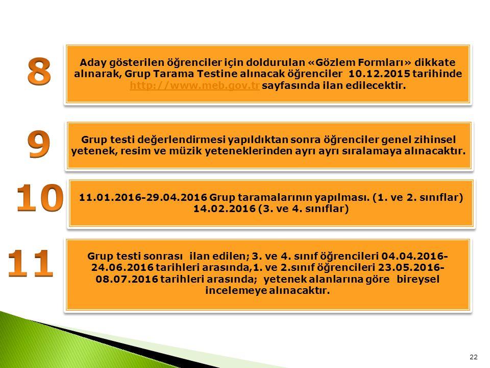 22 Grup testi sonrası ilan edilen; 3. ve 4.