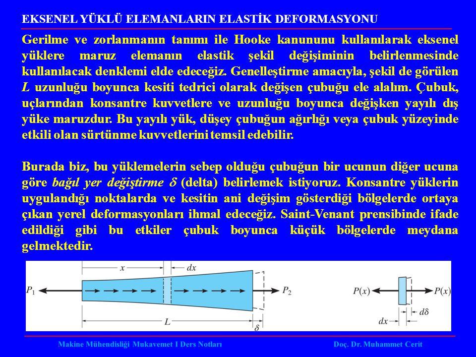 EKSENEL YÜKLÜ ELEMANLARIN ELASTİK DEFORMASYONU Gerilme ve zorlanmanın tanımı ile Hooke kanununu kullanılarak eksenel yüklere maruz elemanın elastik şe
