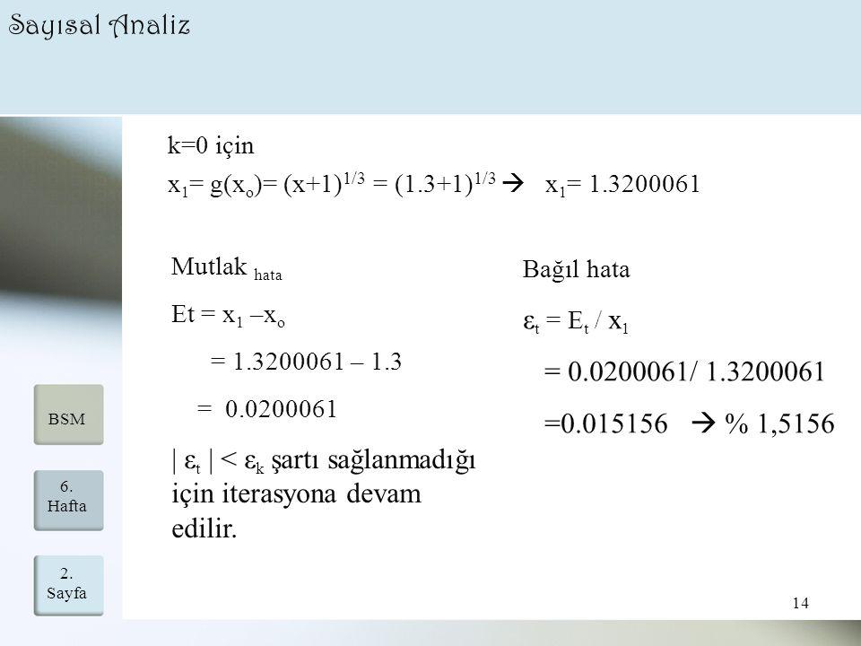 2. Sayfa 14 6. Hafta BSM Sayısal Analiz k=0 için x 1 = g(x o )= (x+1) 1/3 = (1.3+1) 1/3  x 1 = 1.3200061 Mutlak hata Et = x 1 –x o = 1.3200061 – 1.3
