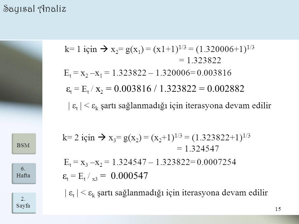 2. Sayfa 15 6. Hafta BSM Sayısal Analiz k= 1 için  x 2 = g(x 1 ) = (x1+1) 1/3 = (1.320006+1) 1/3 = 1.323822 E t = x 2 –x 1 = 1.323822 – 1.320006= 0.0