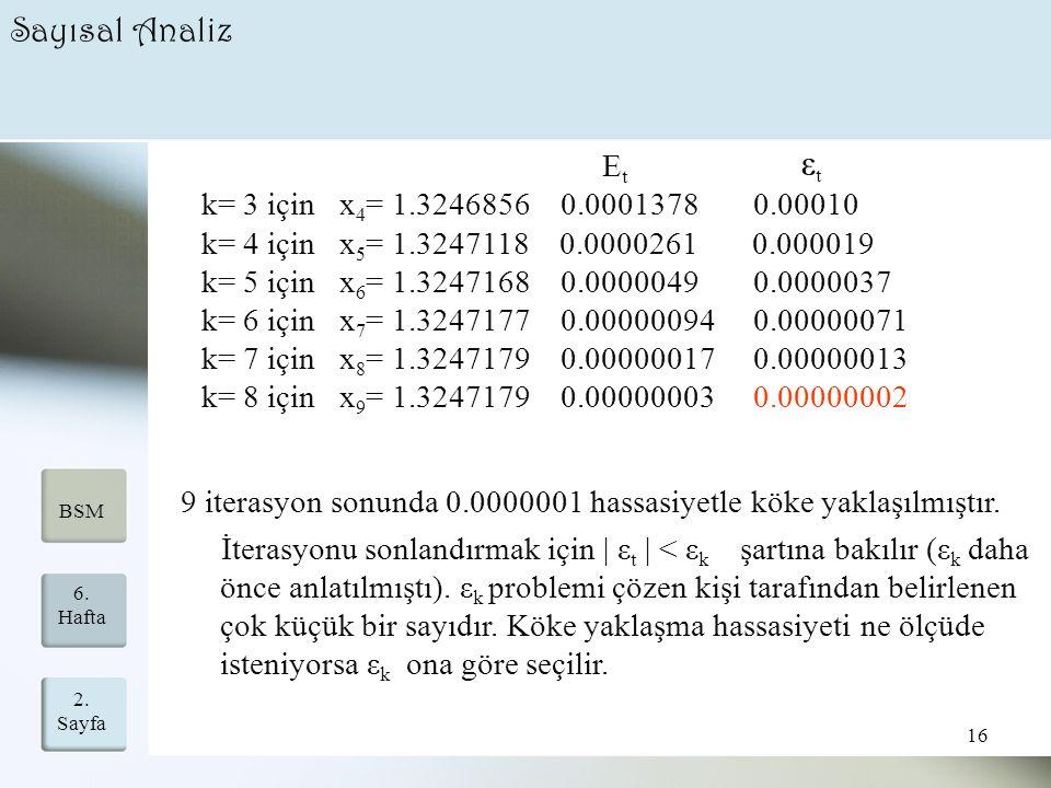 2. Sayfa 16 6. Hafta BSM Sayısal Analiz 9 iterasyon sonunda 0.0000001 hassasiyetle köke yaklaşılmıştır. İterasyonu sonlandırmak için | ε t | < ε k şar