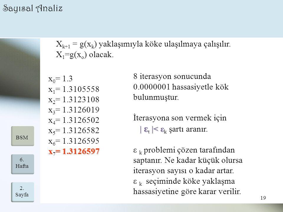 2. Sayfa 19 6. Hafta BSM Sayısal Analiz x 0 = 1.3 x 1 = 1.3105558 x 2 = 1.3123108 x 3 = 1.3126019 x 4 = 1.3126502 x 5 = 1.3126582 x= 1.3126597 x 6 = 1
