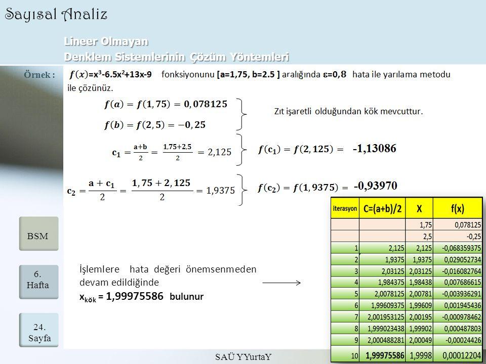 Lineer Olmayan Denklem Sistemlerinin Çözüm Yöntemleri SAÜ YYurtaY 24.