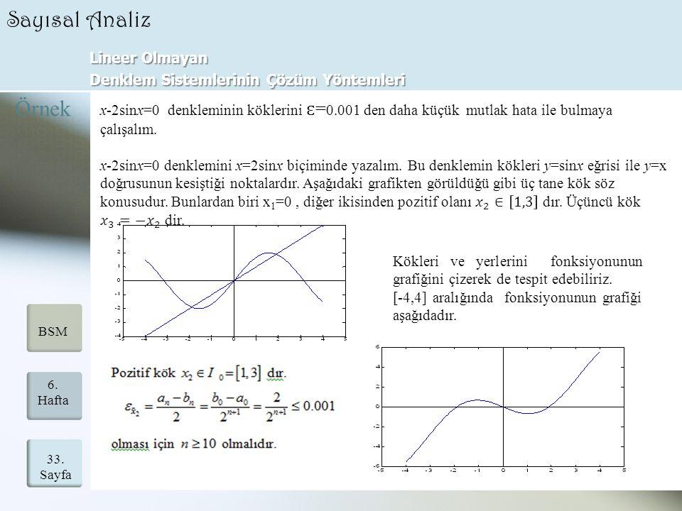 Lineer Olmayan Denklem Sistemlerinin Çözüm Yöntemleri 33. Sayfa 6. Hafta BSM Sayısal Analiz Örnek Kökleri ve yerlerini fonksiyonunun grafiğini çizerek