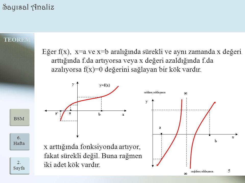 2. Sayfa 5 6. Hafta BSM Sayısal Analiz Eğer f(x), x=a ve x=b aralığında sürekli ve aynı zamanda x değeri arttığında f.da artıyorsa veya x değeri azald