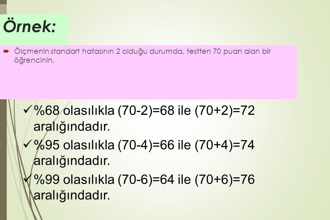 Örnek:  Ölçmenin standart hatasının 2 olduğu durumda, testten 70 puan alan bir öğrencinin, %68 olasılıkla (70-2)=68 ile (70+2)=72 aralığındadır. %95