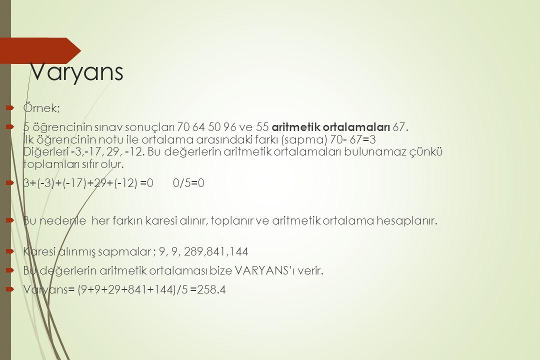 Varyans  Örnek;  5 öğrencinin sınav sonuçları 70 64 50 96 ve 55 aritmetik ortalamaları 67. İlk öğrencinin notu ile ortalama arasındaki farkı (sapma)