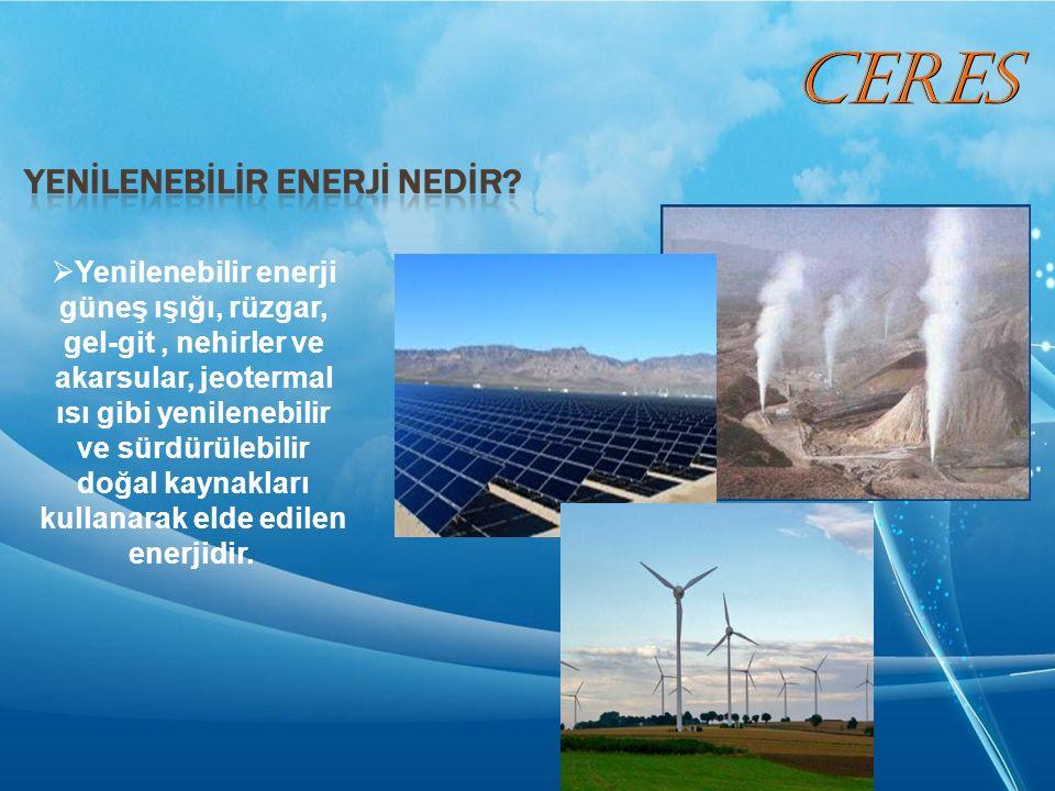 Rüzgar Enerjisi (RES) Rüzgar Enerjisi (RES) Jeotermal Enerji Jeotermal Enerji Hidroelektrik Enerjisi (HES) Hidroelektrik Enerjisi (HES) Biyokütle Enerjisi Biyokütle Enerjisi Güneş Enerjisi (GES) Güneş Enerjisi (GES) CERES