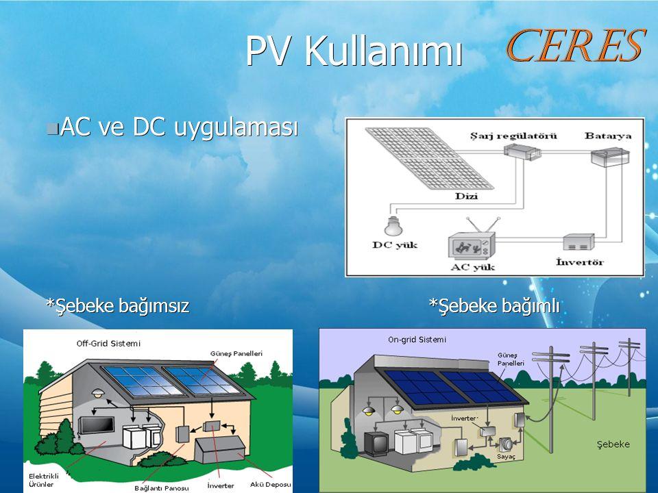 PV Kullanımı AC ve DC uygulaması AC ve DC uygulaması *Şebeke bağımsız *Şebeke bağımlı CERES