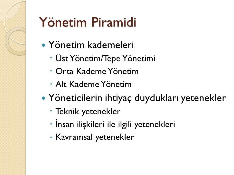 Yönetim Piramidi Yönetim kademeleri ◦ Üst Yönetim/Tepe Yönetimi ◦ Orta Kademe Yönetim ◦ Alt Kademe Yönetim Yöneticilerin ihtiyaç duydukları yetenekler