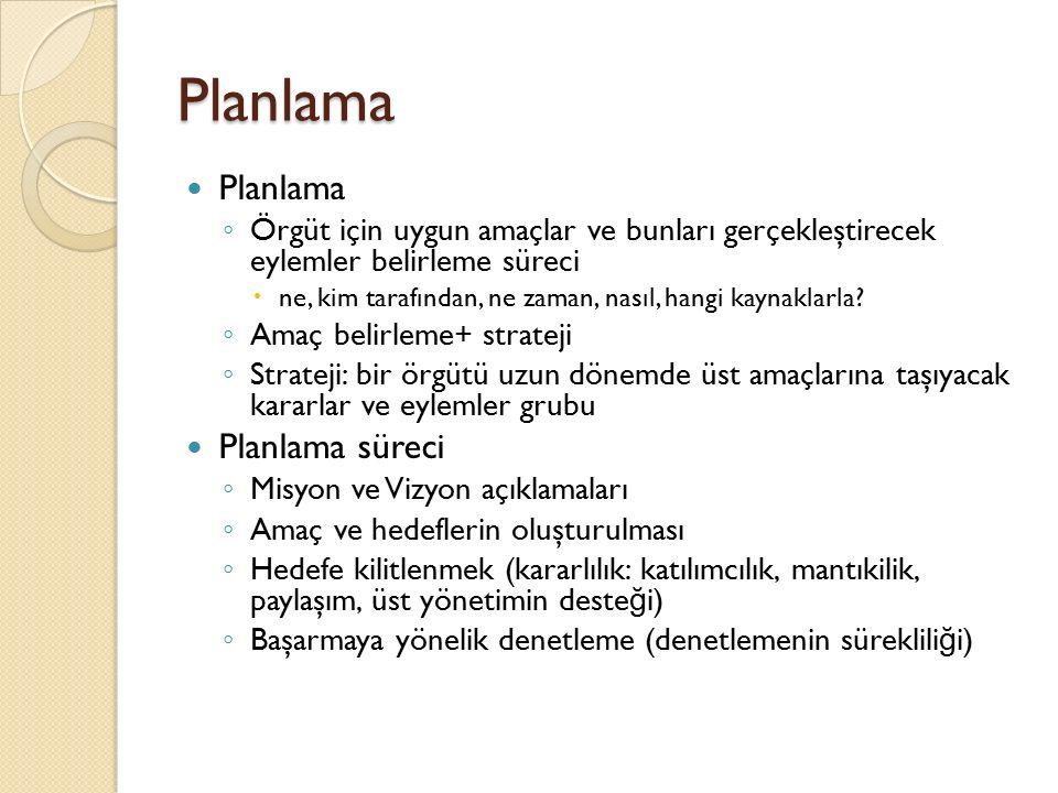 Planlama Planlama ◦ Örgüt için uygun amaçlar ve bunları gerçekleştirecek eylemler belirleme süreci  ne, kim tarafından, ne zaman, nasıl, hangi kaynak