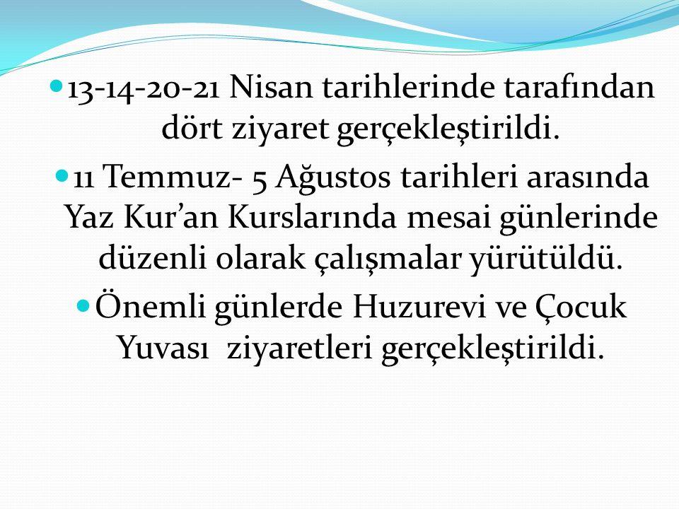 13-14-20-21 Nisan tarihlerinde tarafından dört ziyaret gerçekleştirildi. 11 Temmuz- 5 Ağustos tarihleri arasında Yaz Kur'an Kurslarında mesai günlerin