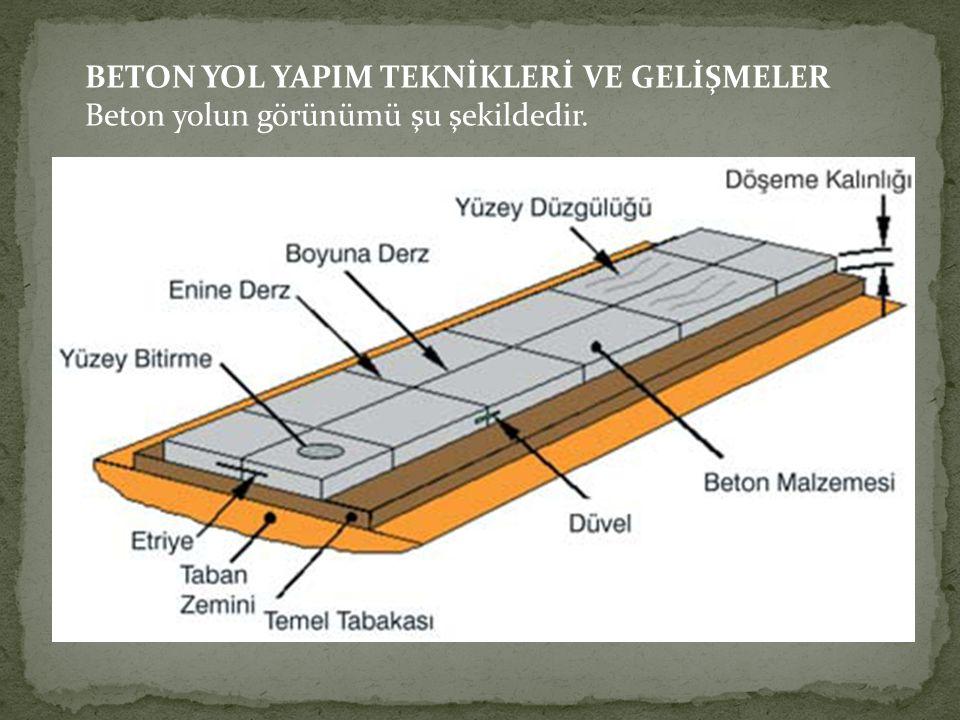 BETON YOL YAPIM TEKNİKLERİ VE GELİŞMELER Beton yolun görünümü şu şekildedir.