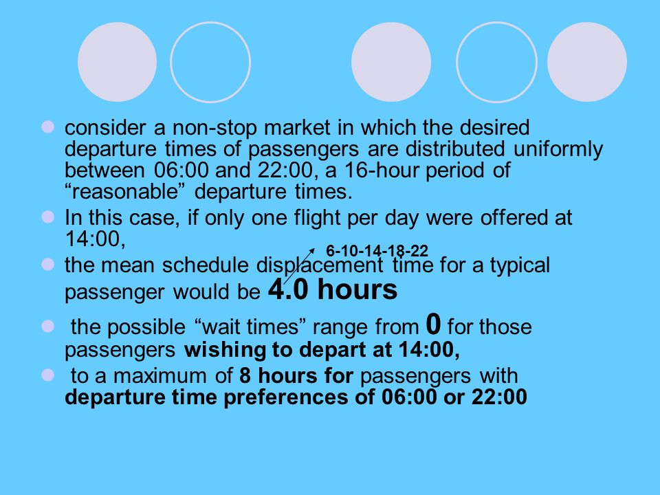 consider a non-stop market in which the desired departure times of passengers are distributed uniformly between 06:00 and 22:00, a 16-hour period of reasonable departure times.