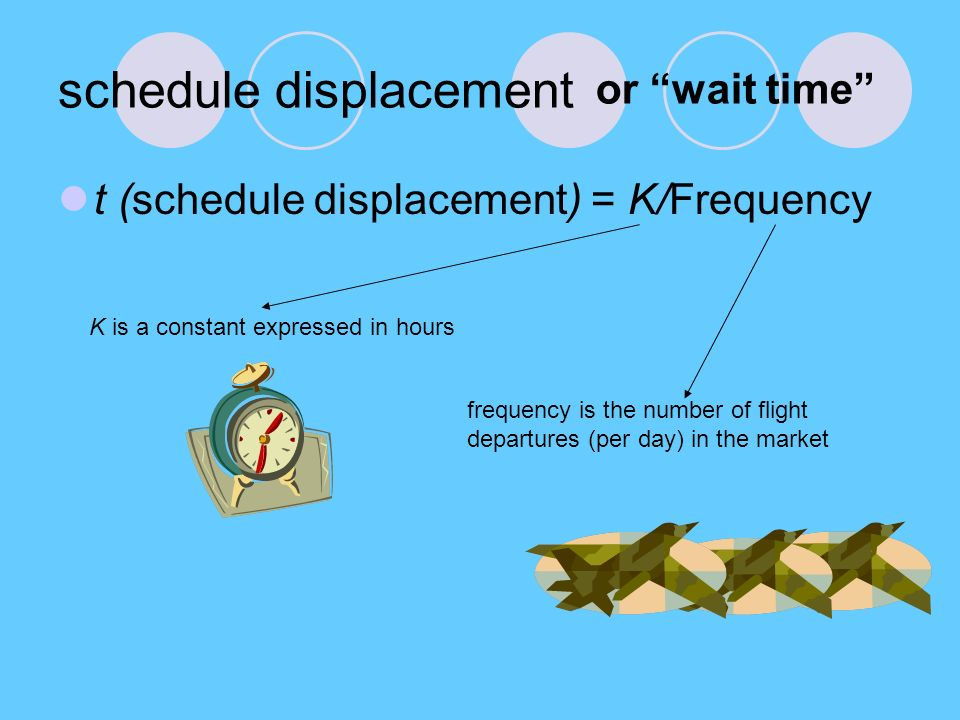 schedule displacement t (schedule displacement) = K/Frequency K is a constant expressed in hours frequency is the number of flight departures (per day) in the market or wait time