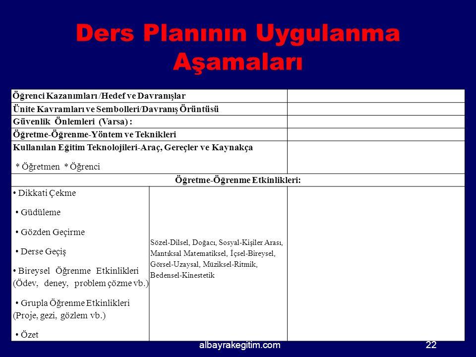Dersin adı Sınıf Ünitenin Adı/No Konu Önerilen Süre albayrakegitim.com21 Bölüm 1 : Dersin Tanıtım Bölümü Ders Planının Uygulanma Aşamaları