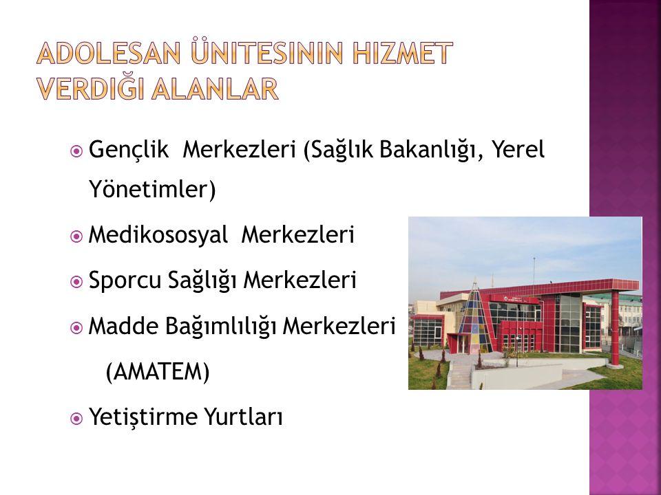  Gençlik Merkezleri (Sağlık Bakanlığı, Yerel Yönetimler)  Medikososyal Merkezleri  Sporcu Sağlığı Merkezleri  Madde Bağımlılığı Merkezleri (AMATEM)  Yetiştirme Yurtları