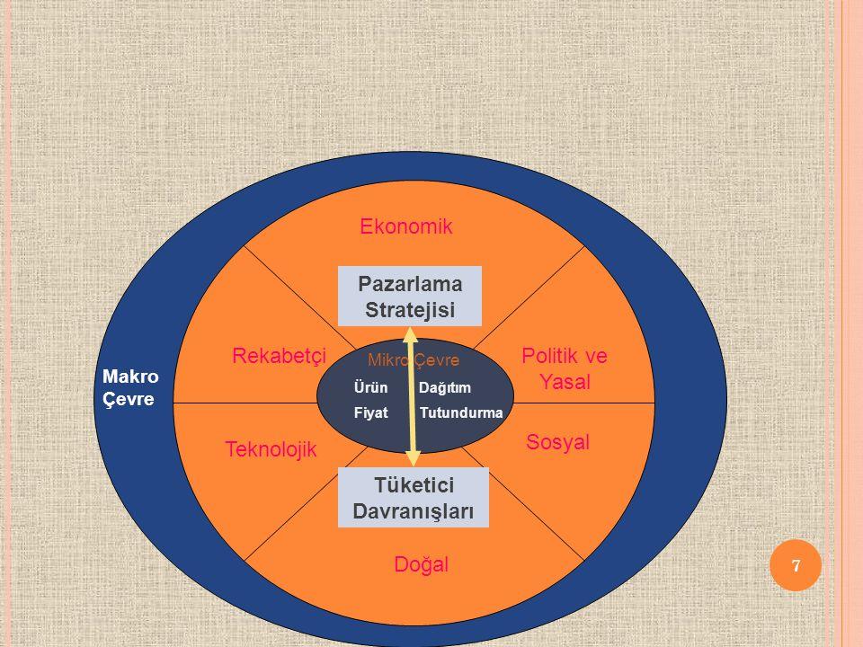 P AZARLAMA B ILGI S ISTEMI Pazarlama Yöneticisi Analiz Planlama Uygulama Kontrol Pazarlama Çevresi Hedef Pazar Pazarlama Kanalları Rakipler Kamuoyu Dış Çevre Koşulları Bilgi İhtiyaçların Belirlenmesi Bilginin Dağıtılması Bilginin Depolanması Pazarlama Karar Destek Analizi Pazarlama İstihbaratı Pazarlama Araştırması Bilginin Yaratılması Pazarlama Bilgi Sistemi Pazarlama Kararları ve İletişim 18