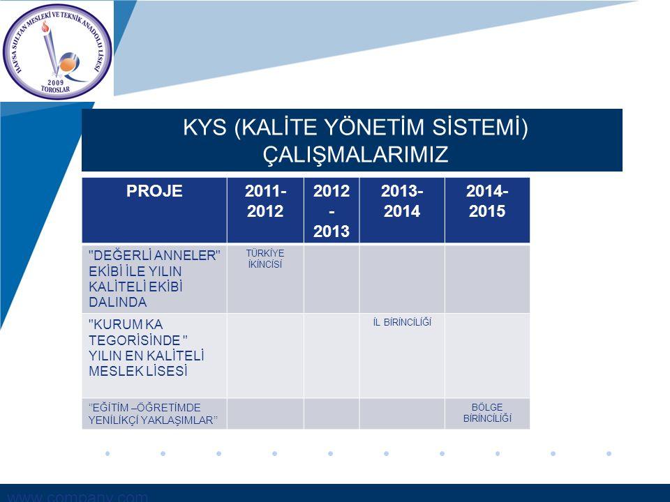 www.company.com KYS (KALİTE YÖNETİM SİSTEMİ) ÇALIŞMALARIMIZ PROJE2011- 2012 2012 - 2013 2013- 2014 2014- 2015