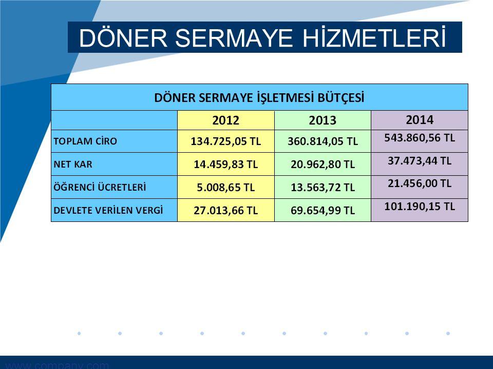 www.company.com DÖNER SERMAYE HİZMETLERİ