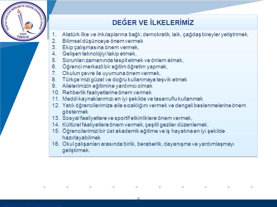 www.company.com DEĞER VE İLKELERİMİZ 1.Atatürk ilke ve inkılaplarına bağlı, demokratik, laik, çağdaş bireyler yetiştrimek. 2.Bilimsel düşünceye önem v