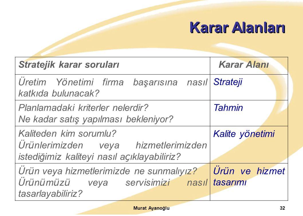 Murat Ayanoğlu32 Karar Alanları Stratejik karar soruları Karar Alanı Ü retim Y ö netimi firma başarısına nasıl katkıda bulunacak? Strateji Planlamadak