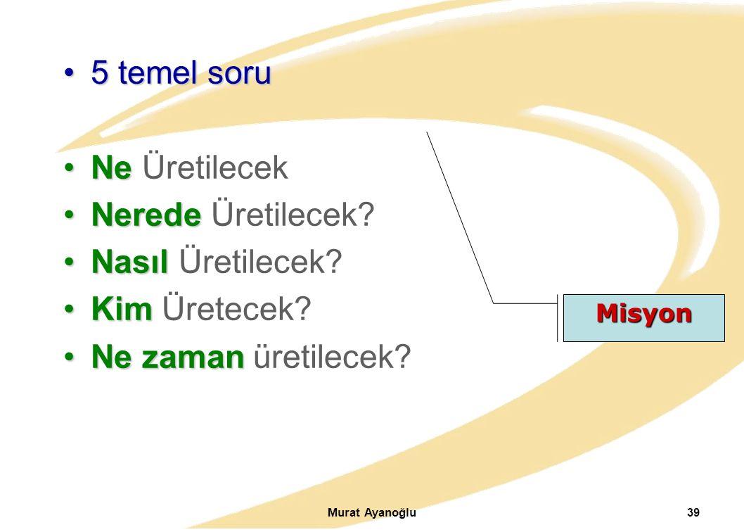 Murat Ayanoğlu39 5 temel soru5 temel soru NeNe Üretilecek NeredeNerede Üretilecek? NasılNasıl Üretilecek? KimKim Üretecek? Ne zamanNe zaman üretilecek