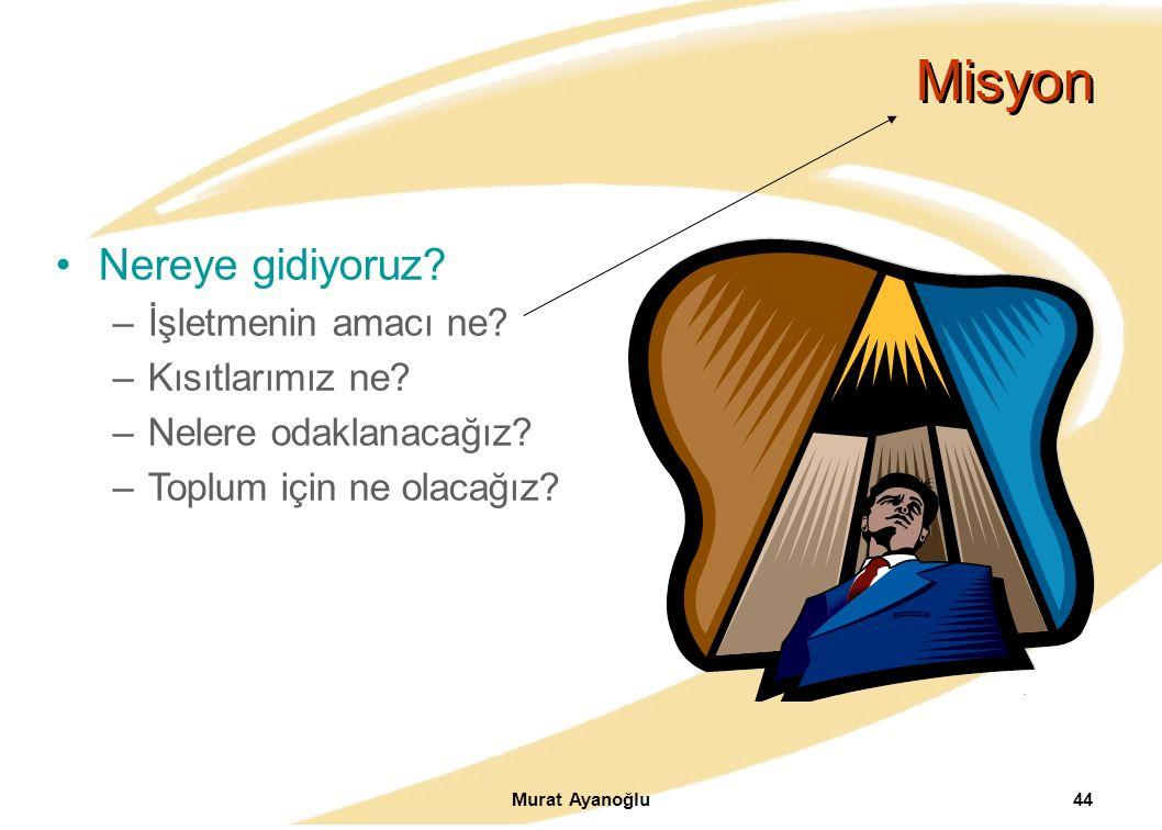 Murat Ayanoğlu44 Misyon Nereye gidiyoruz? –İşletmenin amacı ne? –Kısıtlarımız ne? –Nelere odaklanacağız? –Toplum için ne olacağız?.