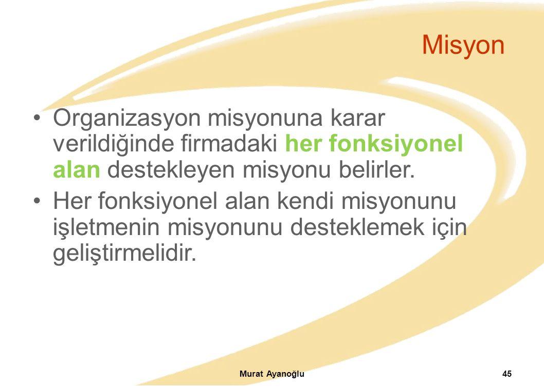 Murat Ayanoğlu45 Organizasyon misyonuna karar verildiğinde firmadaki her fonksiyonel alan destekleyen misyonu belirler. Her fonksiyonel alan kendi mis