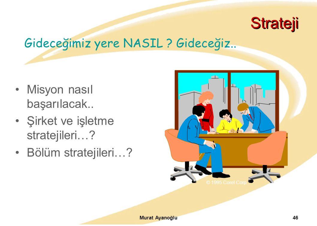 Murat Ayanoğlu46 Strateji Misyon nasıl başarılacak.. Şirket ve işletme stratejileri…? Bölüm stratejileri…? © 1995 Corel Corp. Gideceğimiz yere NASIL ?