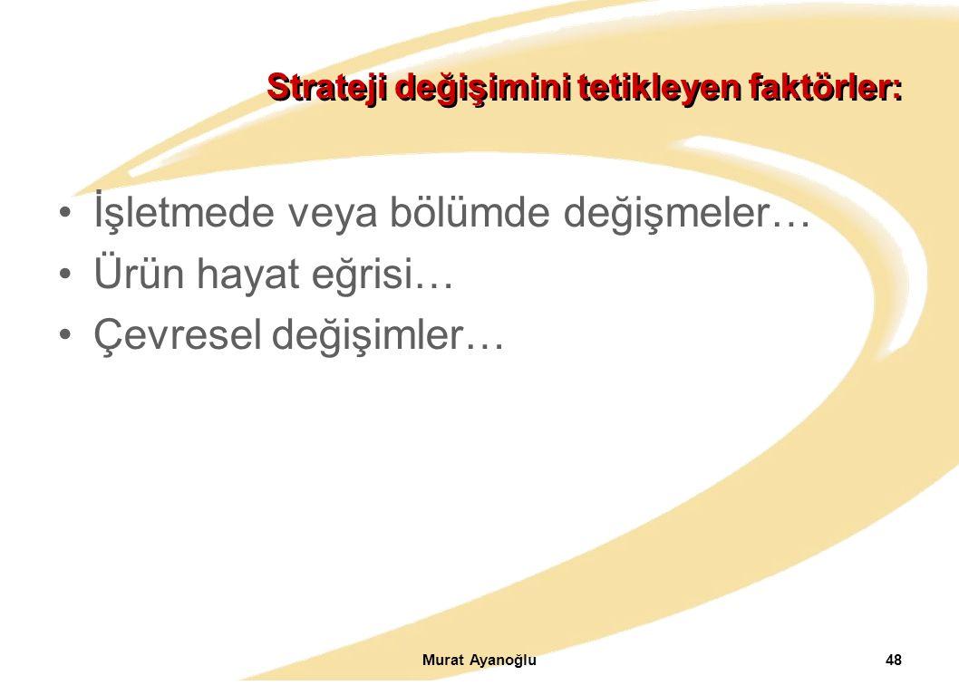 Murat Ayanoğlu48 Strateji değişimini tetikleyen faktörler: İşletmede veya bölümde değişmeler… Ürün hayat eğrisi… Çevresel değişimler…
