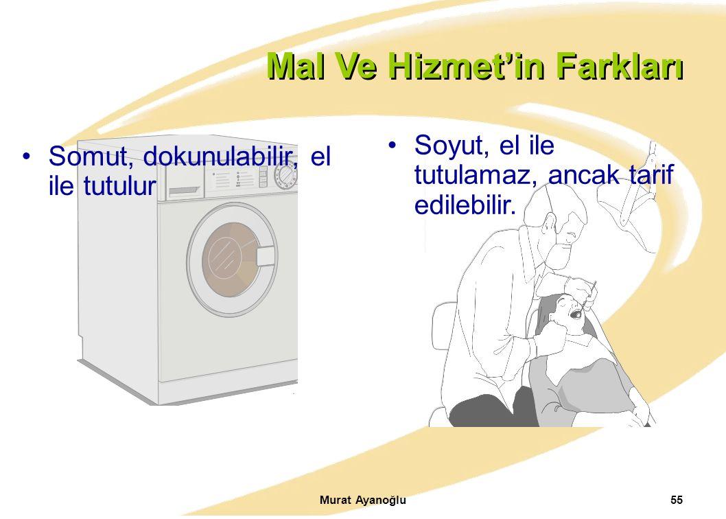 Murat Ayanoğlu55. Mal Ve Hizmet'in Farkları Somut, dokunulabilir, el ile tutulur Soyut, el ile tutulamaz, ancak tarif edilebilir.