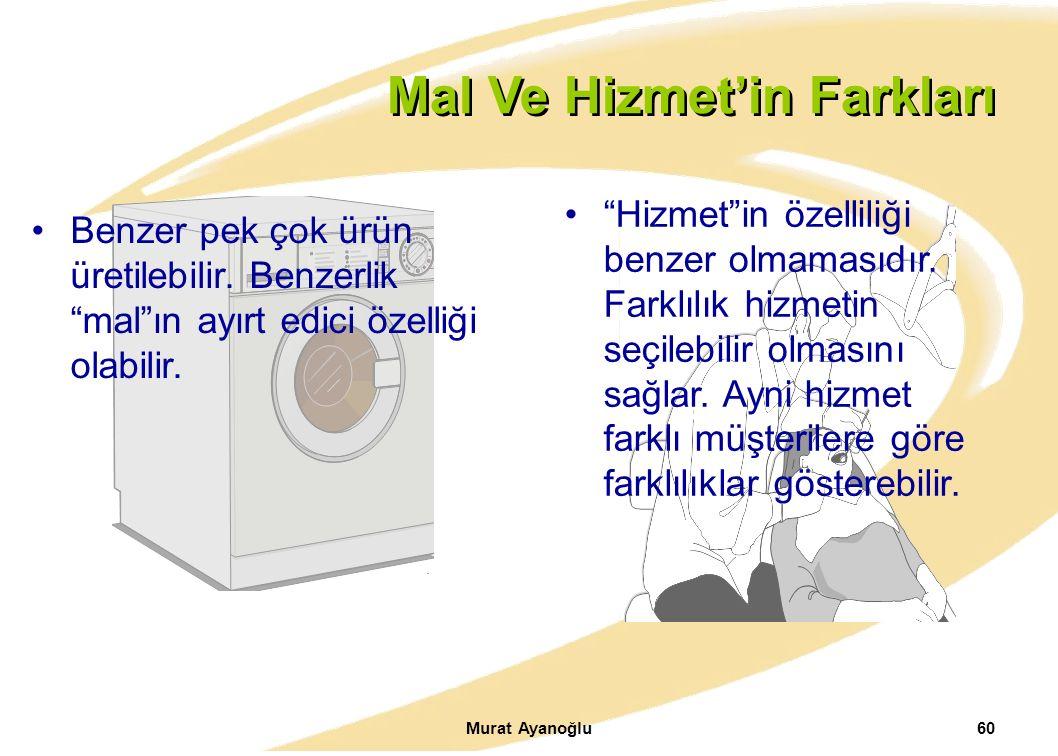 """Murat Ayanoğlu60. Mal Ve Hizmet'in Farkları Benzer pek çok ürün üretilebilir. Benzerlik """"mal""""ın ayırt edici özelliği olabilir. """"Hizmet""""in özelliliği b"""