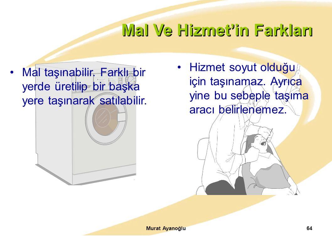 Murat Ayanoğlu64. Mal Ve Hizmet'in Farkları Mal taşınabilir. Farklı bir yerde üretilip bir başka yere taşınarak satılabilir. Hizmet soyut olduğu için